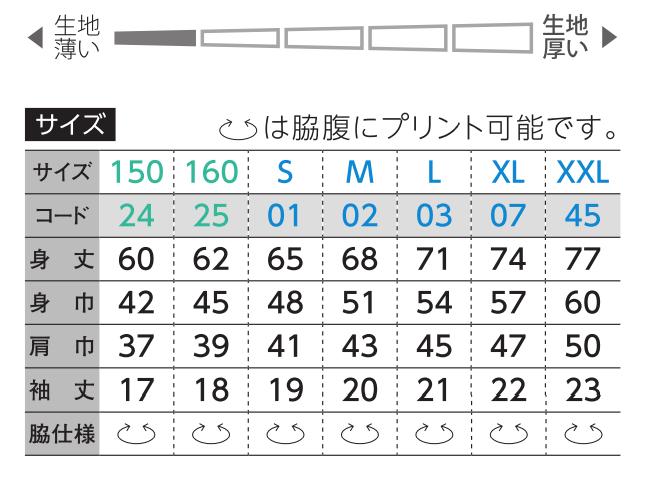 00083-BBT01